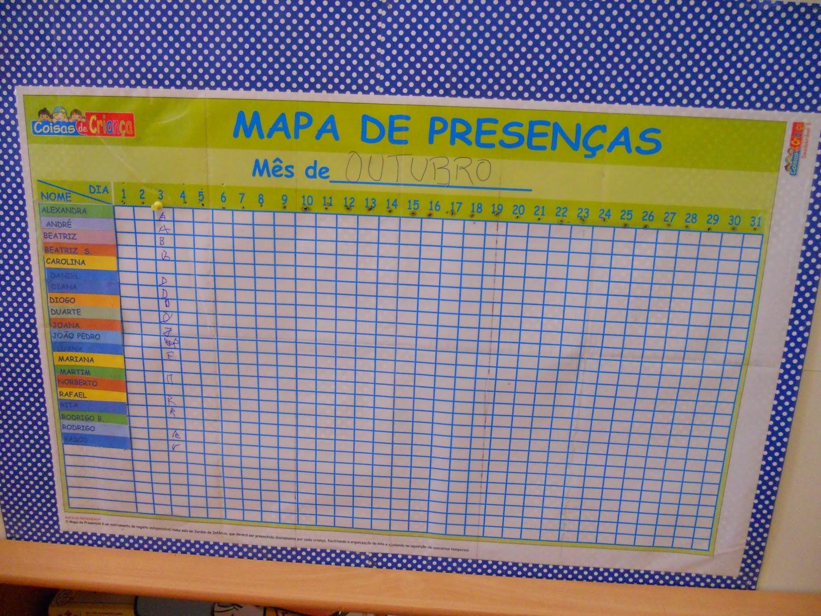 ideias para jardim de infânciano Jardim de Infância Tabelas e
