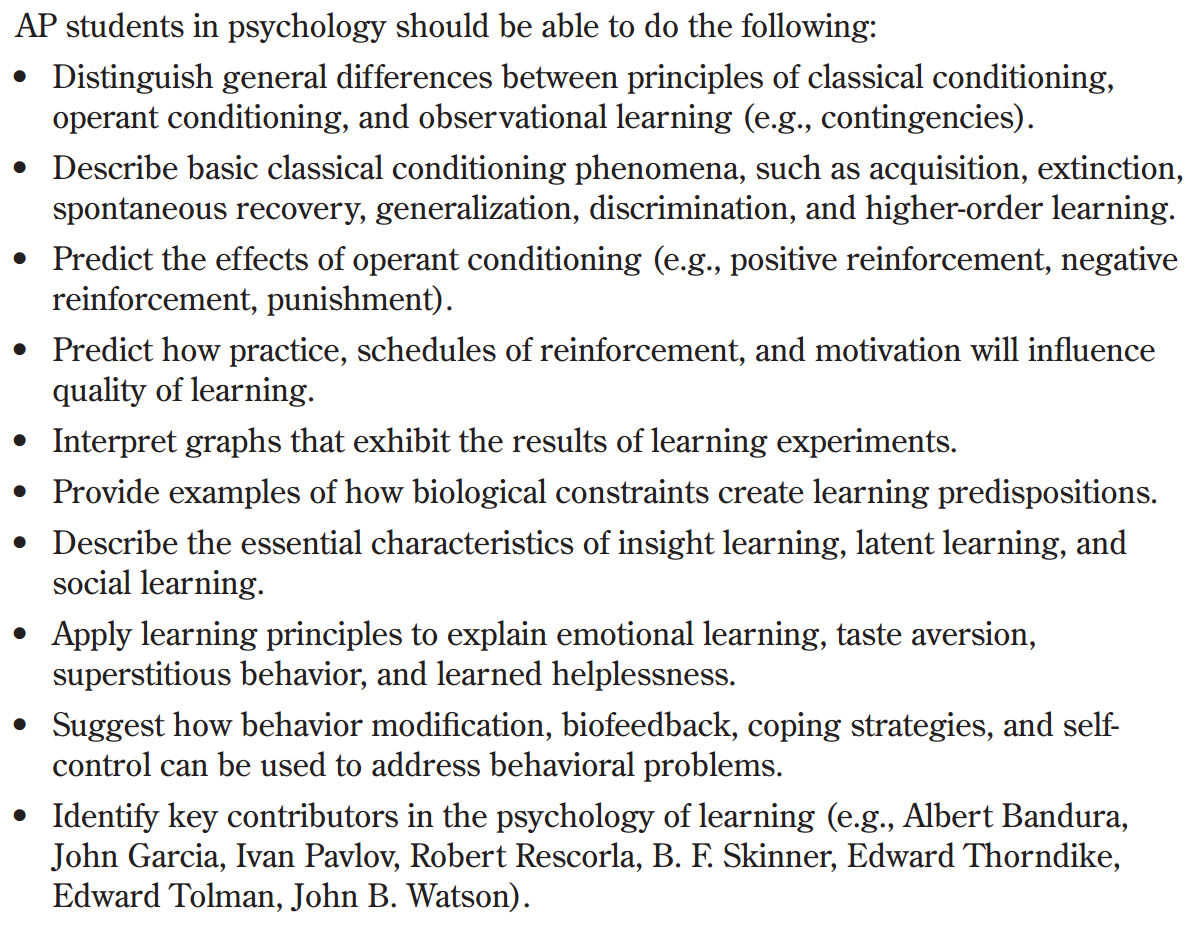 ap psychology notes Explore essential course resources for ap psychology, and review teaching strategies, lesson plans, and other helpful course content.