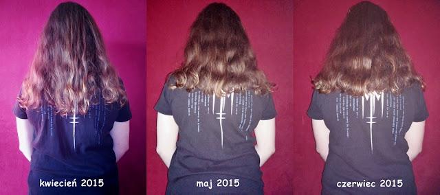 aktualizacja włosowa kwiecień maj czerwiec 2015