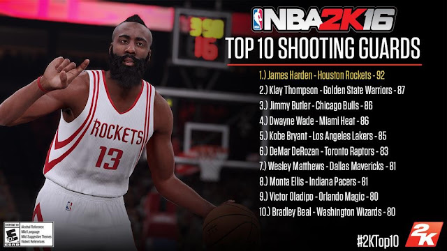 NBA 2K16 Top 10 Shooting Guards