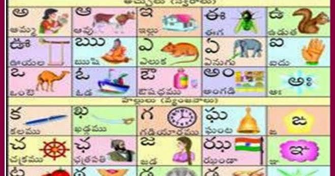Worksheets Telugu Alphabets Chart telugu varnamala alphabets chart web world
