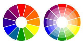 Pagina web teoria del color - Circulo cromatico 12 colores ...