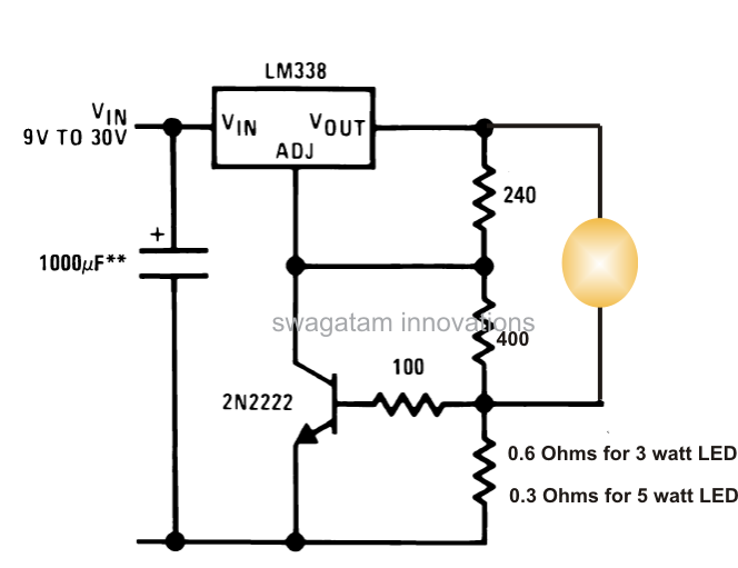 3 watt 5 watt led dc to dc constant current driver circuit in fact the transistor and the associated base emitter resistors are absolutely not required because once the voltage is set to precise 3 3v