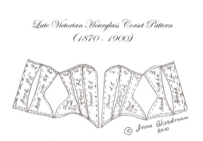 Romantic History: A New Style of Corset - 1860's