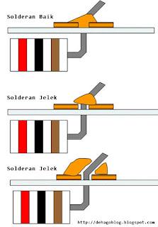 hasil solder