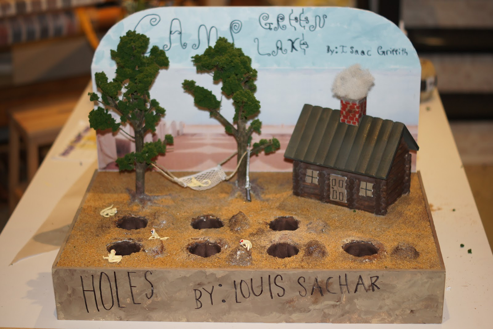 diorama book report project Irubric p3465a: the student will create a diorama which includes a favorite scene in the book and a written report describing in 1 paragraph each, the setting.