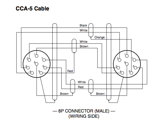Tia Eia 568 A T 568b Rj45 Wiring Standard likewise Rj 45 Phone Wiring Diagram as well 2011 05 01 archive likewise 2013 06 01 archive likewise Sky Hd And Virgin Hd How Should I Wire For Multiroom. on cat5e wiring a or b diagram