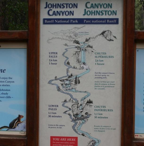 Johnston Canyon Parque Nacional Banff