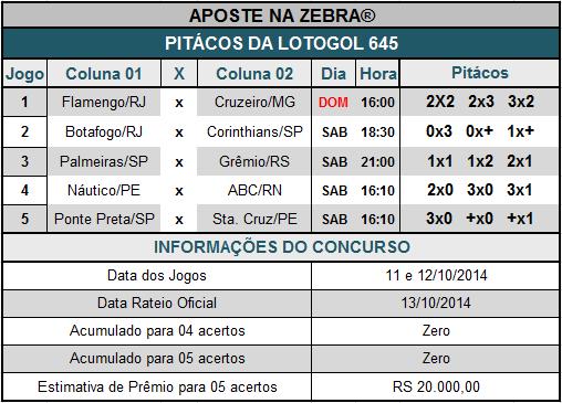 LOTOGOL 645 - PITÁCOS DA ZEBRA