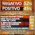 Ballarò ecco tutte le tabelle del sondaggio diffuso ieri 20 dicembre 2011