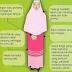 Cara Memakai Busana Muslimah / Jilbab yang Baik