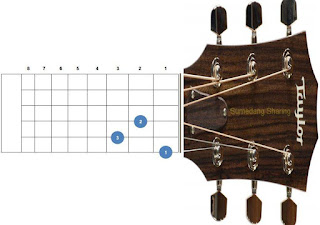 chord kunci gitar dm, d minor