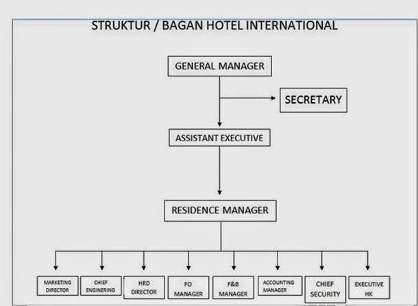 Marketing Director Job Description Product Management
