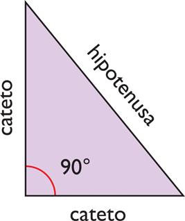 entender las matemáticas