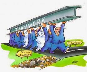 social loafing in teams