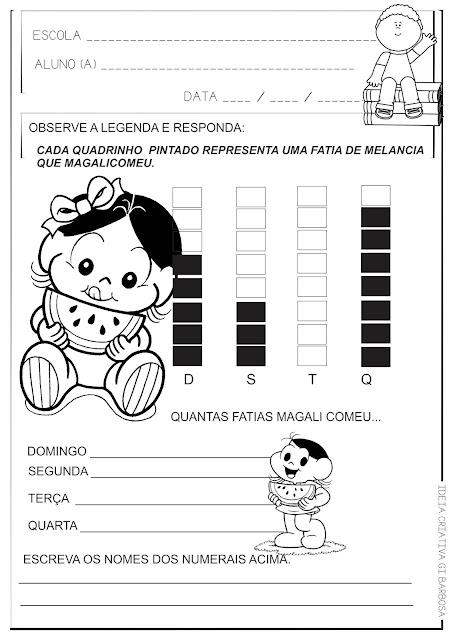 Atividade com Gráfico e escrita de numerais Turma da Mônica