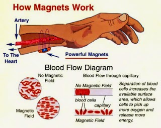 how-magnet-works.jpg