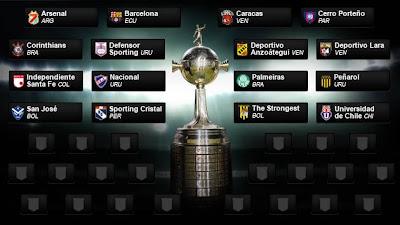 Listos los Grupos de la Copa Libertadores 2013