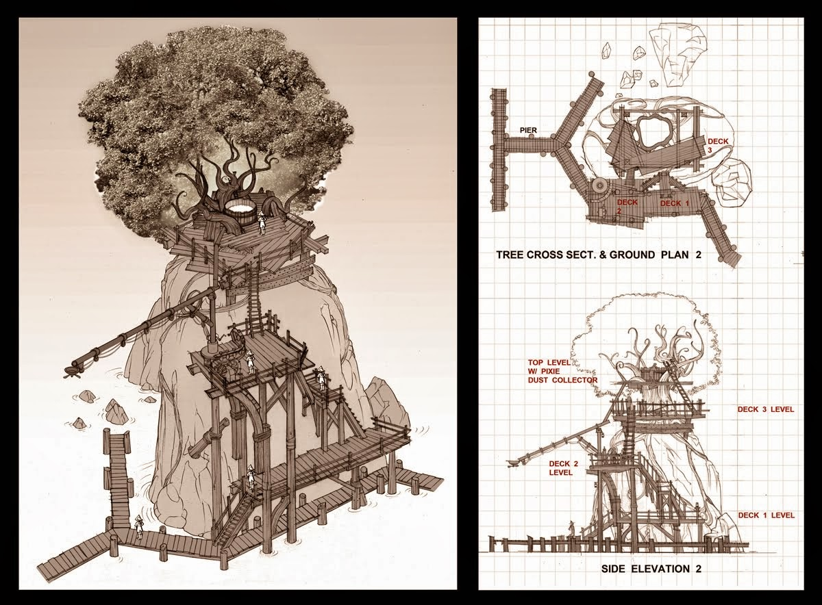 PIRATE TREE  SET DESIGN  DTS