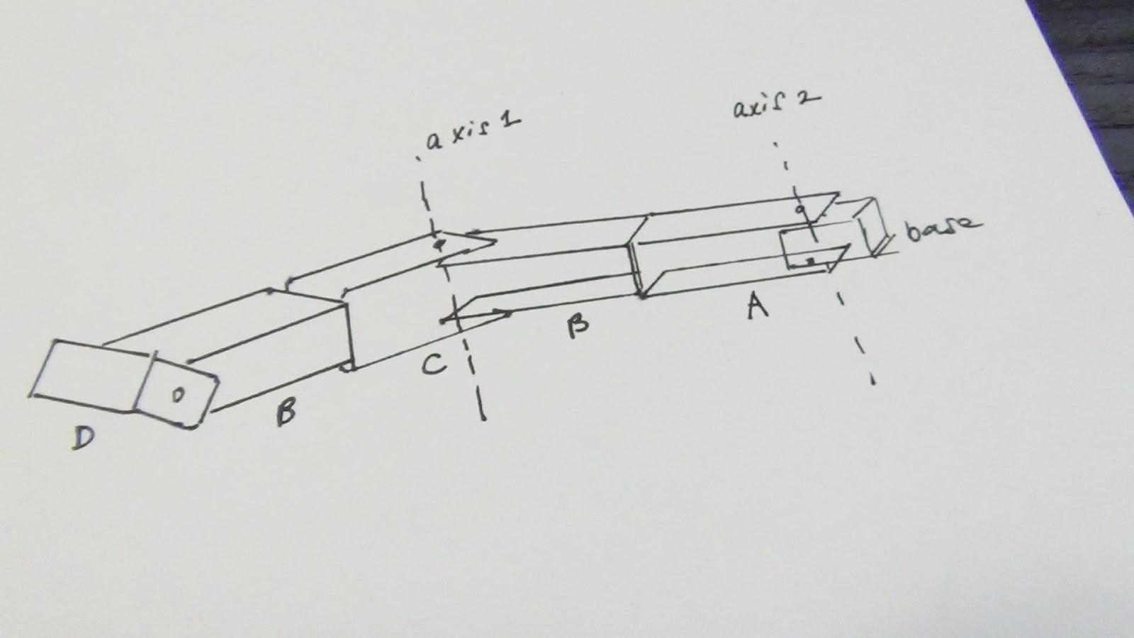 to be an artgrammer  robotic plotter arm