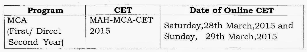 MCA 2015 Schedule Details