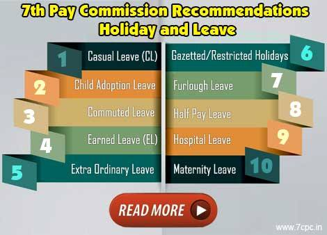 7th-Pay-Commission-Recommendationss-Holidays-Leave