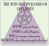 Witch&#39;s Pyramid of Diversity