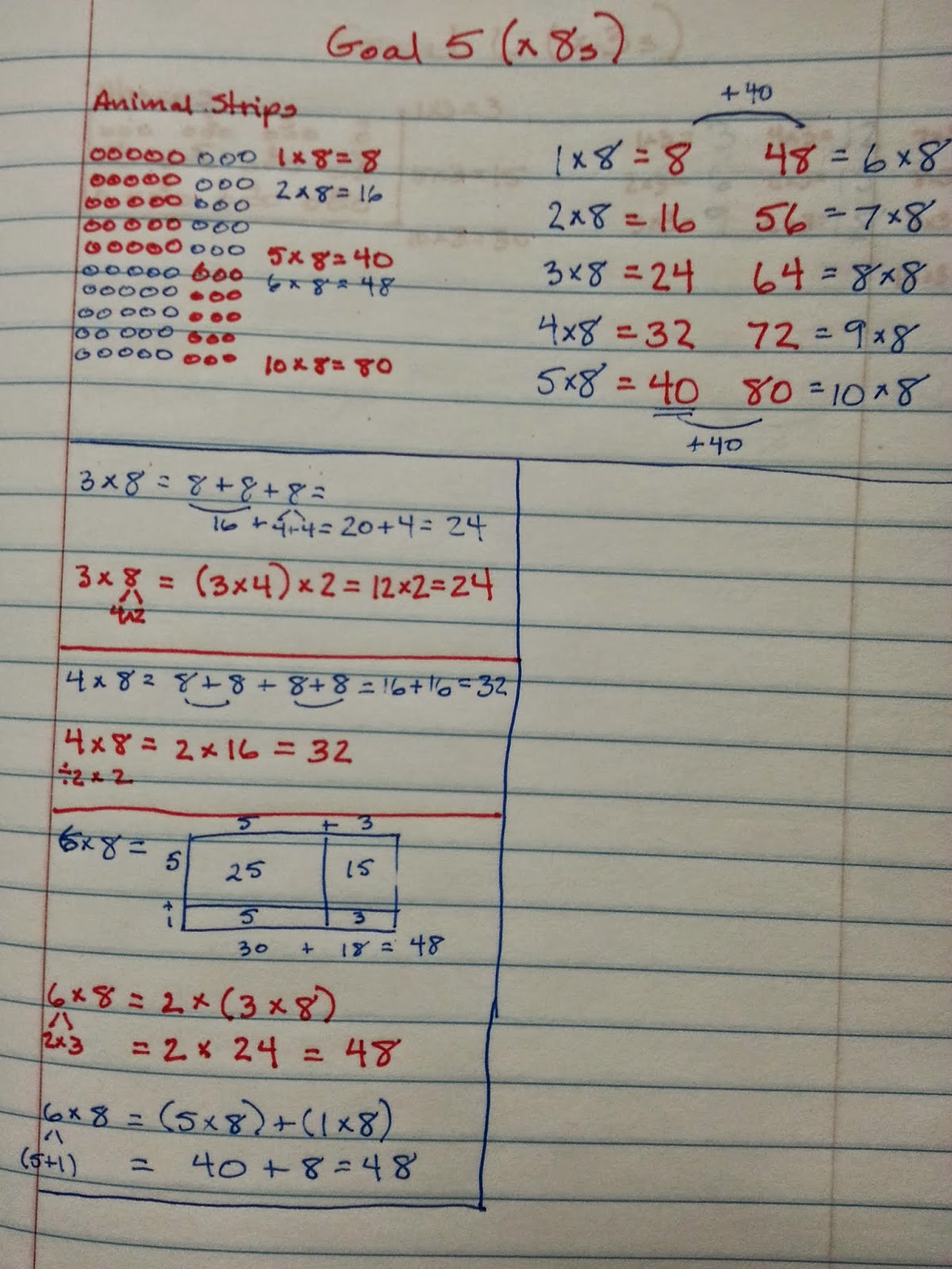 Division Chart 1 20 Multiplication/division chart