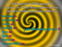 คาถาที่เผด็จการโบราณใช้ล้างสมองคนไทยมานานกว่า 80 ปี