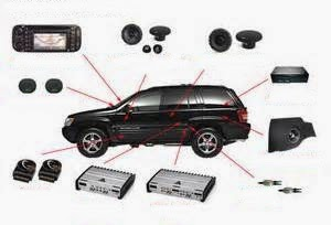 Tips Melakukan Audio Mobil | Upgrade Options
