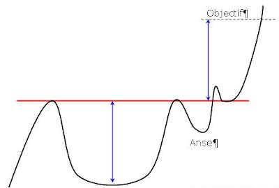 patrón gráfico tasa con asa
