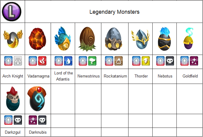 monster+legend+telur+legendary+Monster.png