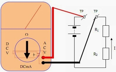 Mengenal Alat Pengukur Arus (Current Measurement)