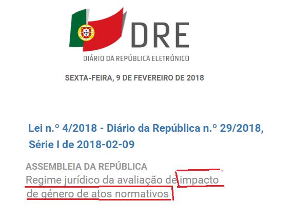 IMPACTO DE GÉNERO DE ATOS NORMATIVOS