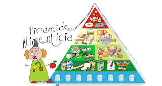 http://www.gobiernodecanarias.org/educacion/4/Medusa/GCMWEB/Docsup/Recursos/34945833R%5CPiramide.swf