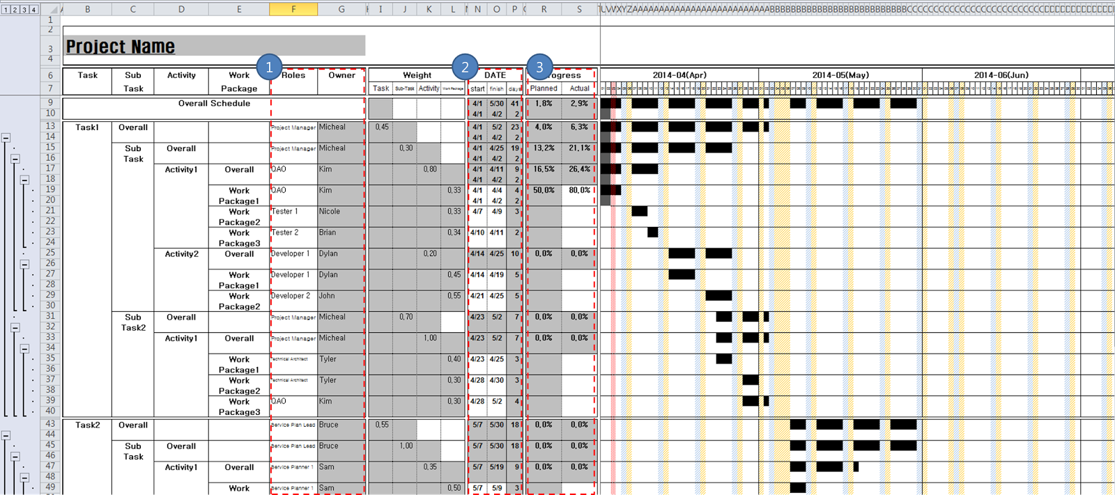 how to add milestones in gantt chart on excel chart