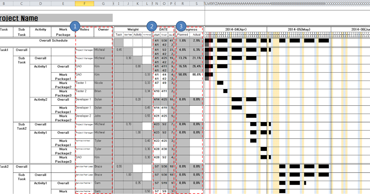 download excel gantt chart plan vs actual gantt chart