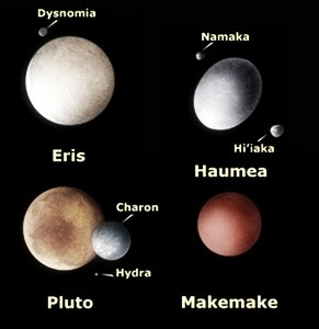 information about dwarf planets - photo #9