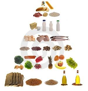 Menu Diet Sehat | Pola Hidup Sehat