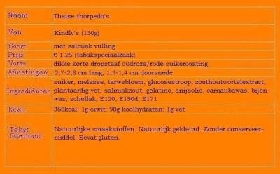 Thiase thorpedo's