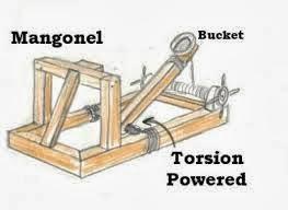 Richard s Physics Blog Mechanics Catapults