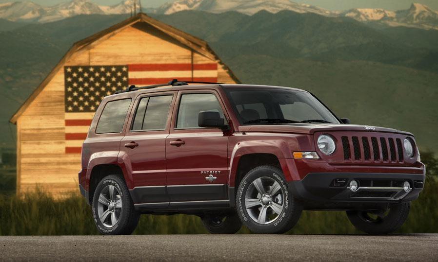 jeep patriot 4x4 -  jeep patriot sport - jeep suv reviews