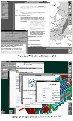 Website Pertama di Dunia