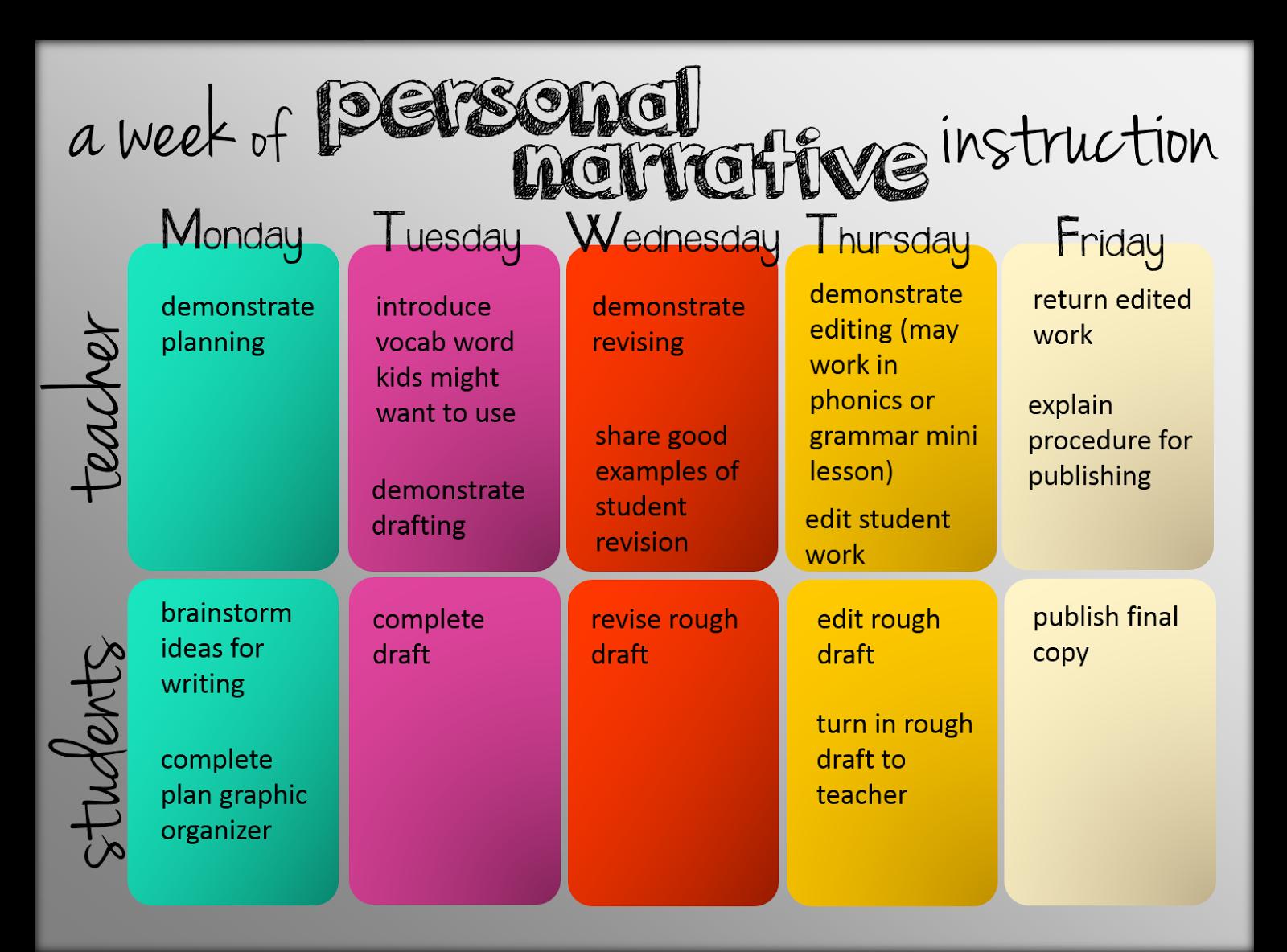 characteristics of descriptive writing