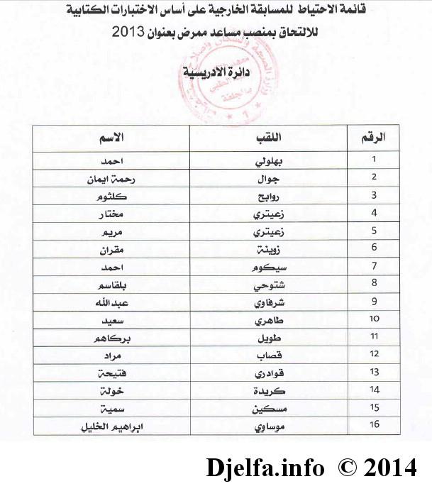 قائمة الناجحين في مسابقة الشبه الطبي (مساعد ممرّض) لولاية الجلفة 22.jpg