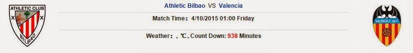 Soi kèo cá cược Athletic Bilbao vs Valencia