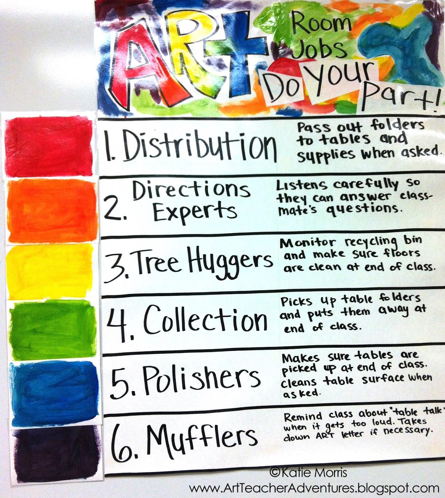 Adventures Of An Art Teacher Art Room Jobs