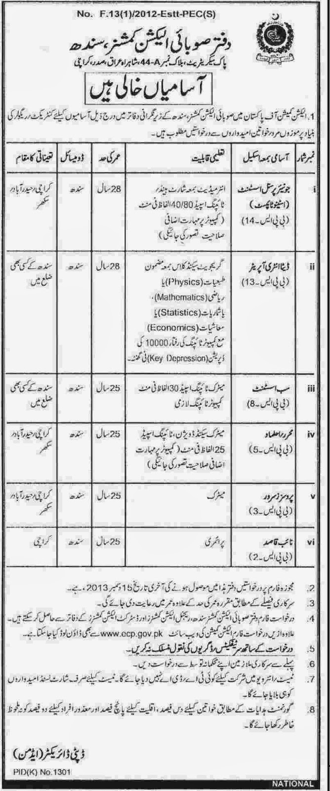 Election Commission Of Pakistan Jobs, Sindh