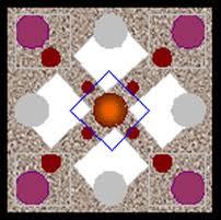 Gambar Imbangan Simetri