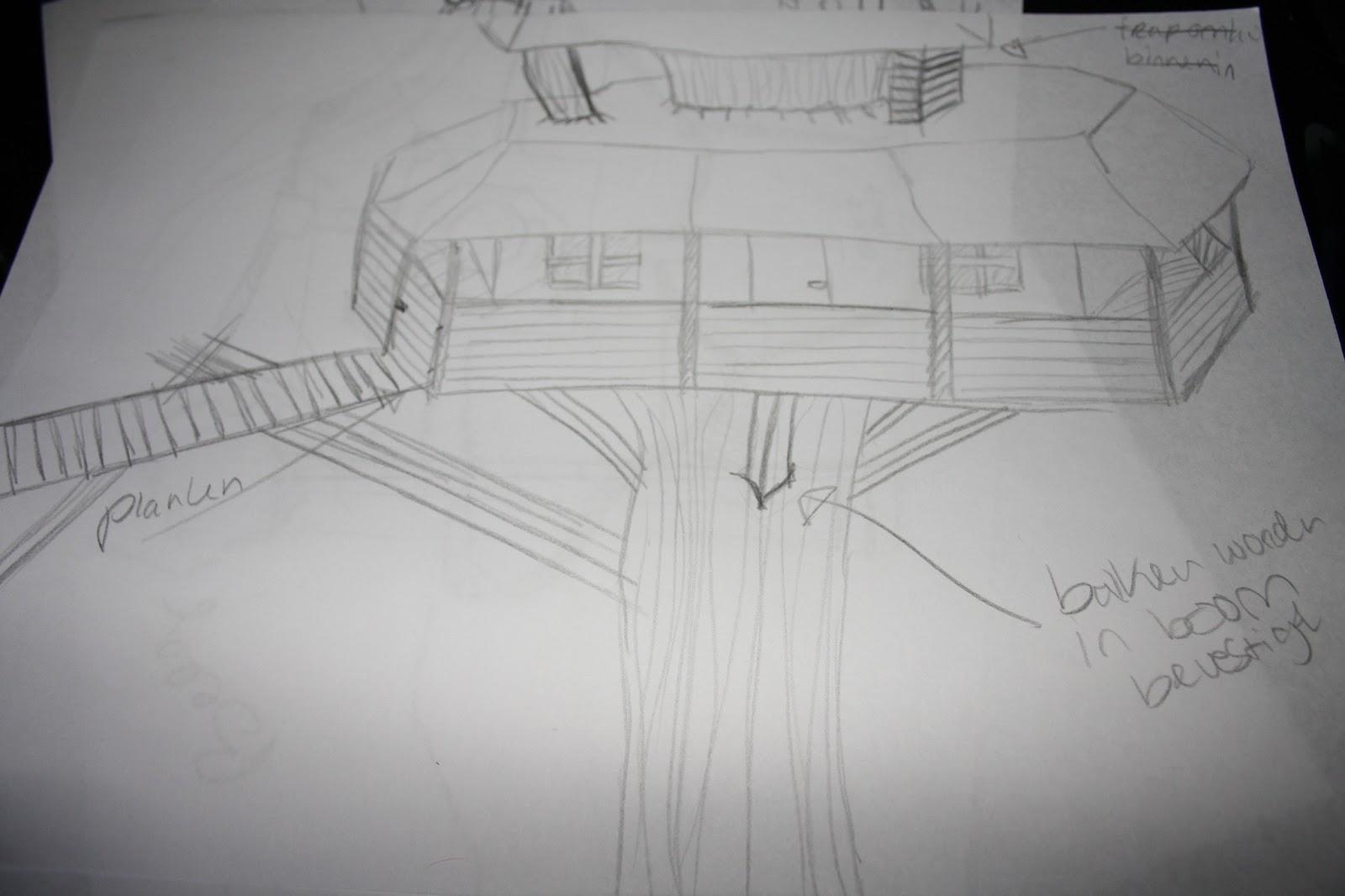 verdieping 2: schets technieken, concept art en het tekentablet